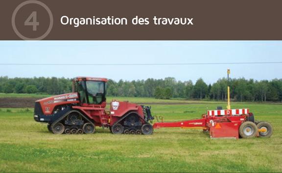 Organización de tareas laborales